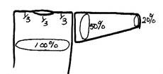 EPS model 2 - drop-shoulder