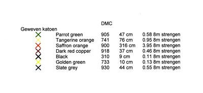 Karentasje - legenda DMC-kleuren