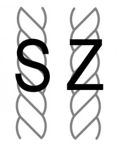 S- en Z-getwijnd garen.