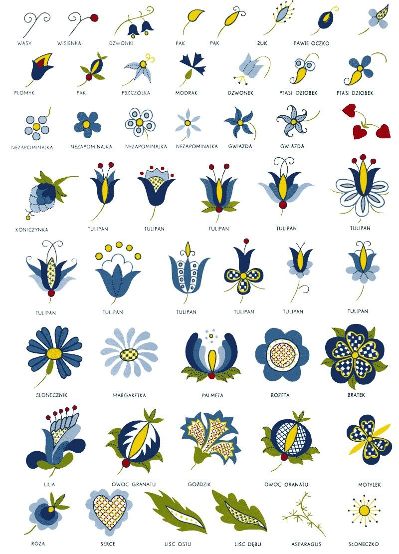 Kasjoebische borduurpatronen - Handwerkwereld