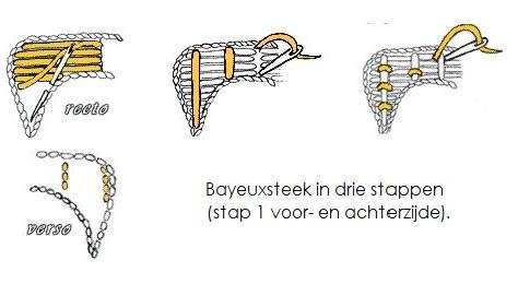 Bayeuxsteek in drie stappen (stap 1 voor- en achterzijde) - Handwerkwereld